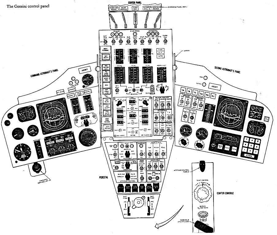 apollo capsule control panel - photo #34