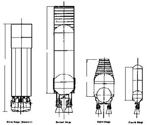 Saturn II Stages